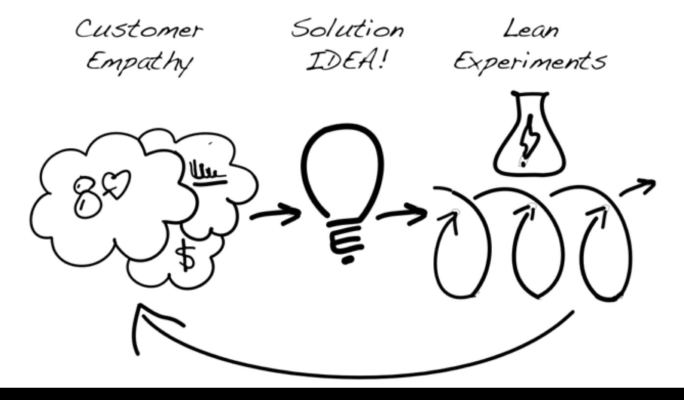 Lean Customer Intimacy